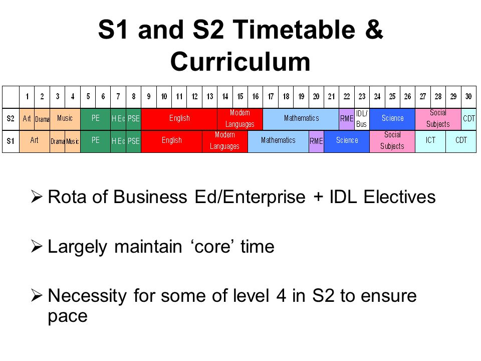 S1 and S2 Timetable & Curriculum