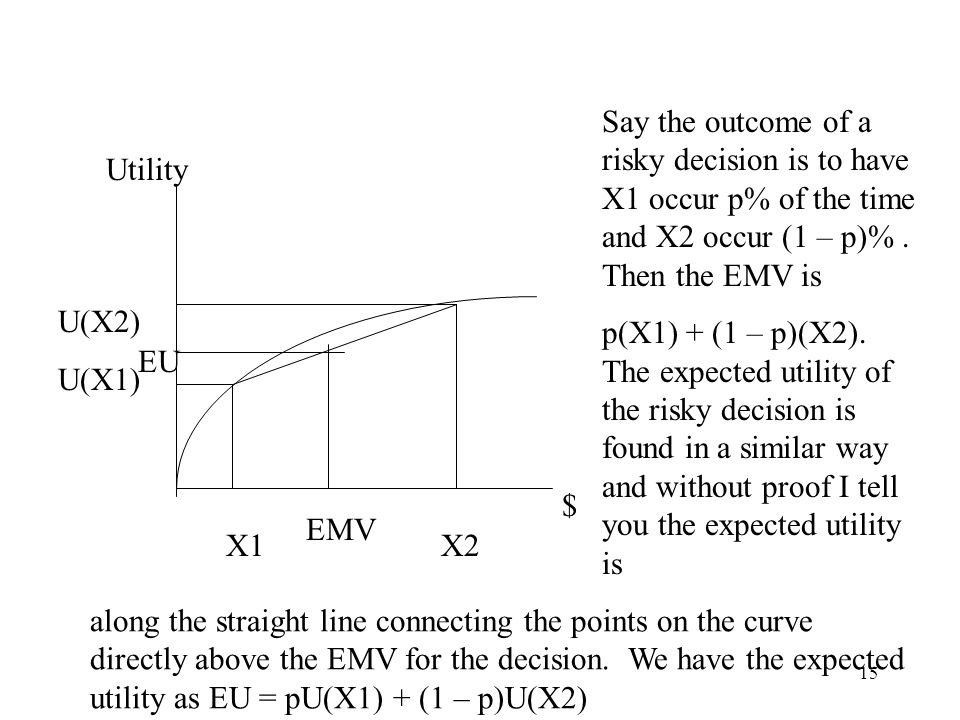 Say the outcome of a risky decision is to have X1 occur p% of the time and X2 occur (1 – p)% . Then the EMV is