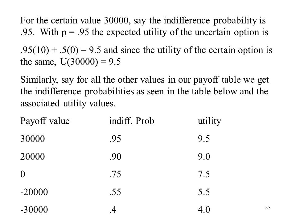 For the certain value 30000, say the indifference probability is. 95