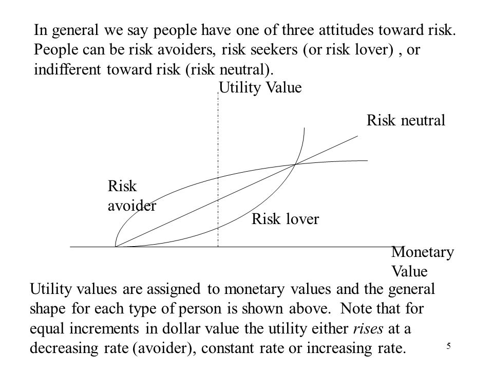 In general we say people have one of three attitudes toward risk