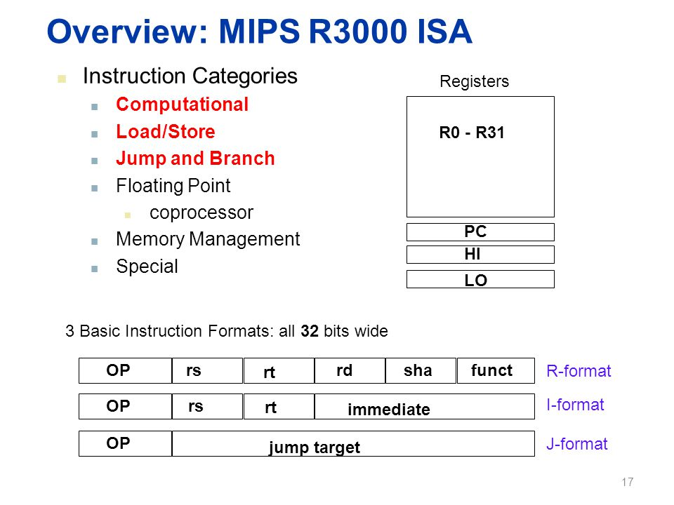 Overview: MIPS R3000 ISA Instruction Categories Computational