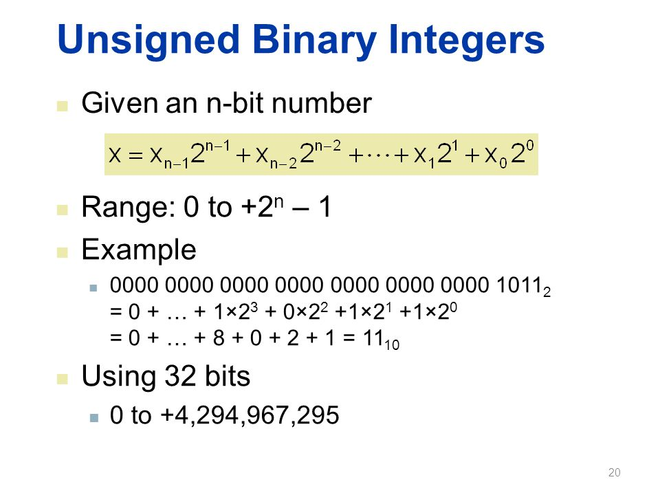 Unsigned Binary Integers