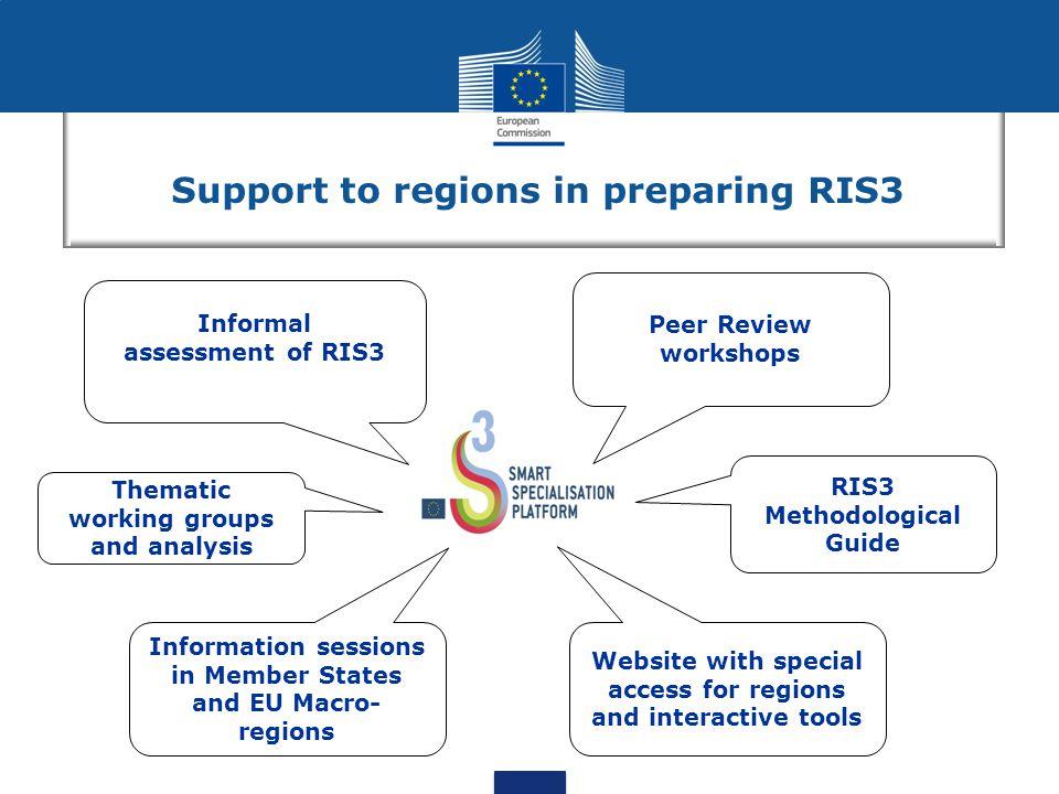 Support to regions in preparing RIS3