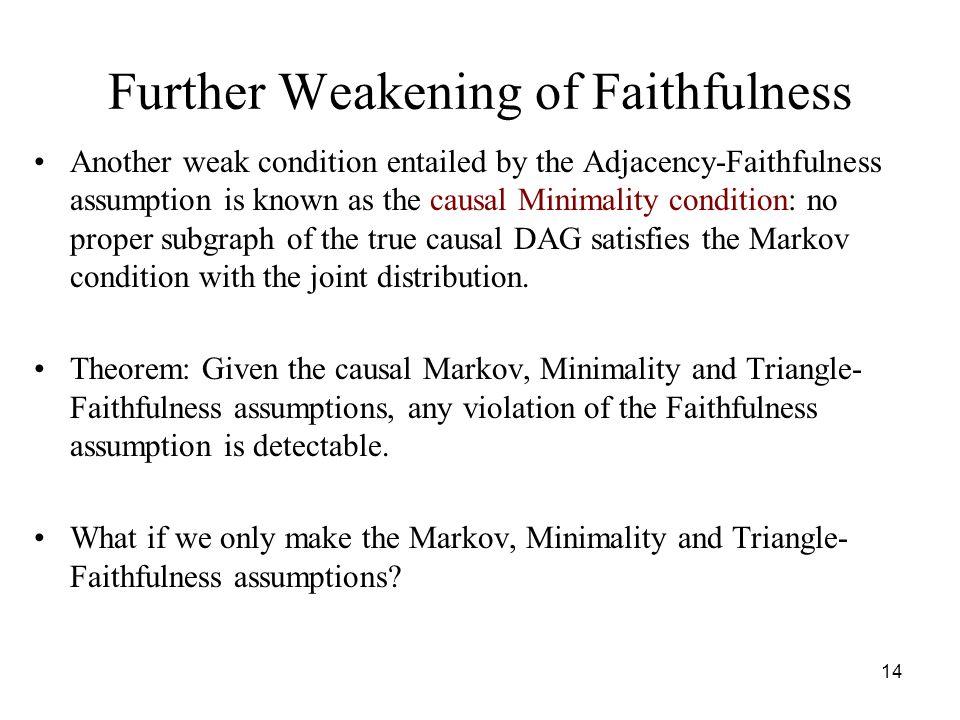 Further Weakening of Faithfulness