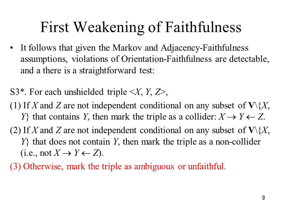 First Weakening of Faithfulness