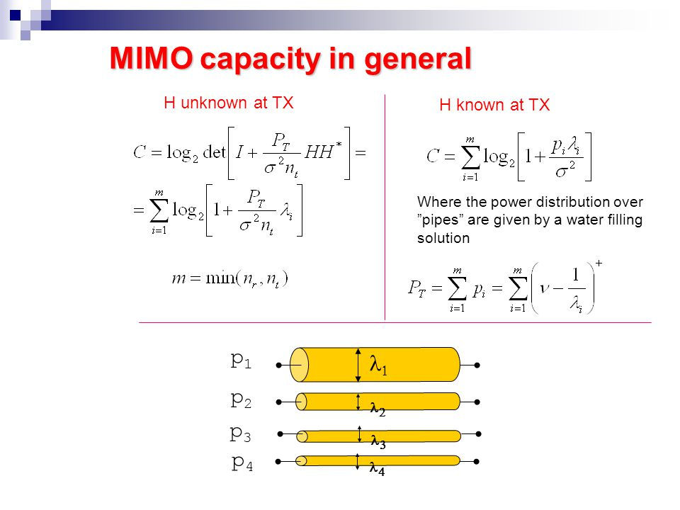 MIMO capacity in general
