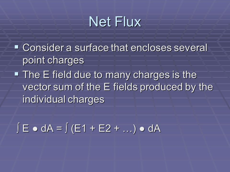 Net Flux Consider a surface that encloses several point charges
