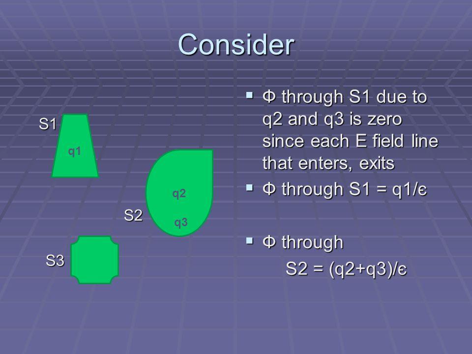 Consider S1. S2. S3. Ф through S1 due to q2 and q3 is zero since each E field line that enters, exits.