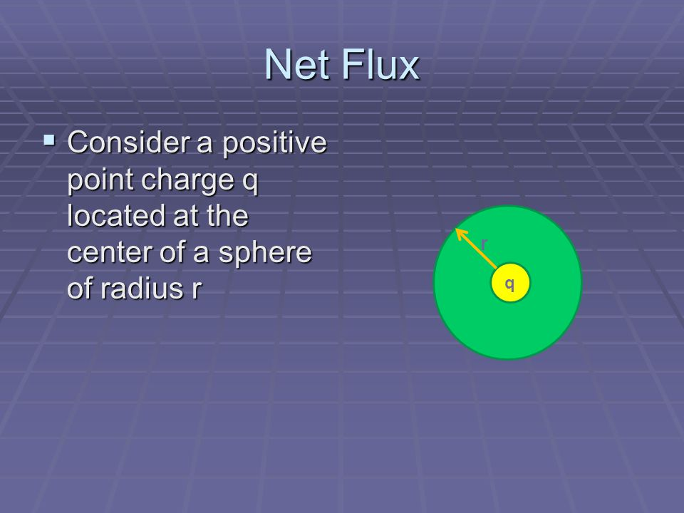 Net Flux Consider a positive point charge q located at the center of a sphere of radius r r q