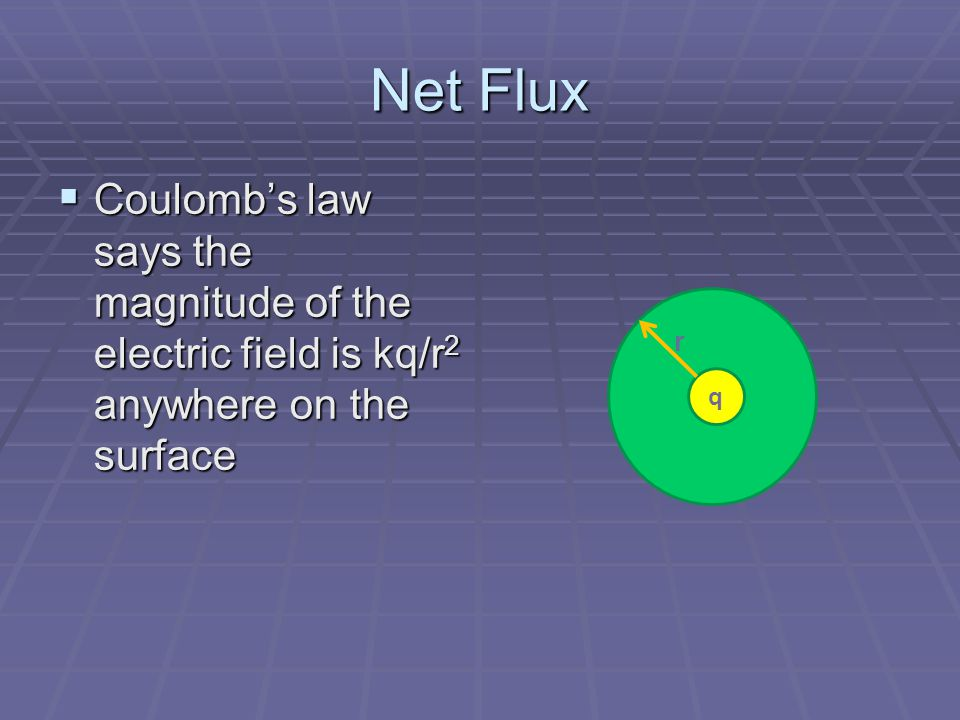 Net Flux Coulomb's law says the magnitude of the electric field is kq/r2 anywhere on the surface. r.