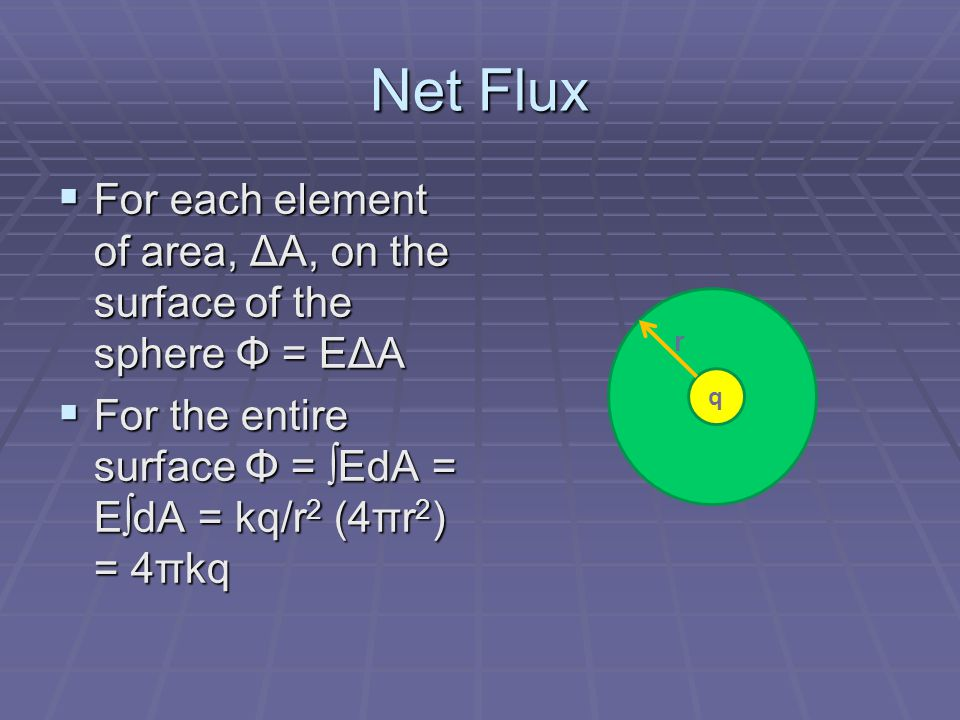 Net Flux For each element of area, ΔA, on the surface of the sphere Φ = EΔA. For the entire surface Φ = ∫EdA = E∫dA = kq/r2 (4πr2) = 4πkq.