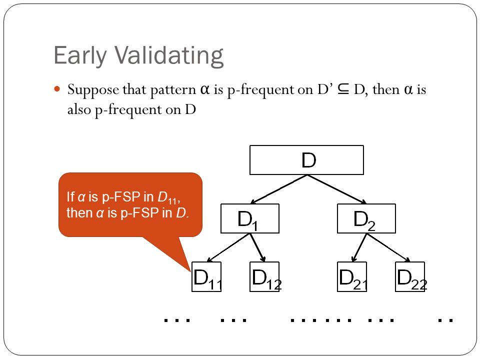 Early Validating Suppose that pattern α is p-frequent on D' ⊆ D, then α is also p-frequent on D.