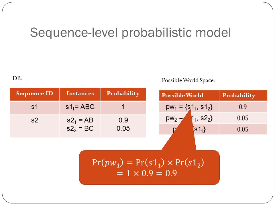 Sequence-level probabilistic model