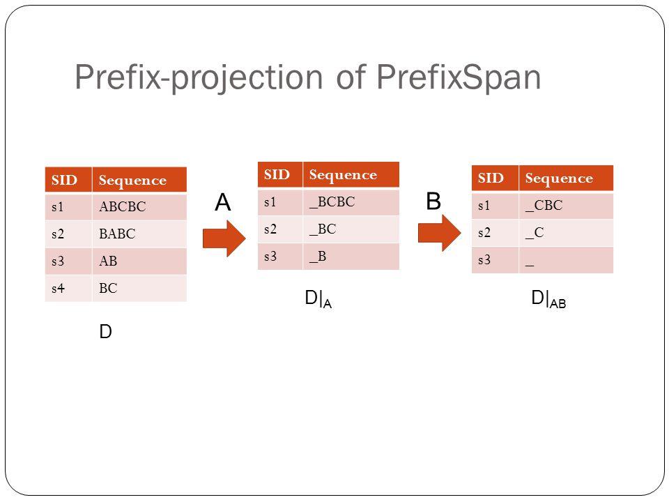 Prefix-projection of PrefixSpan