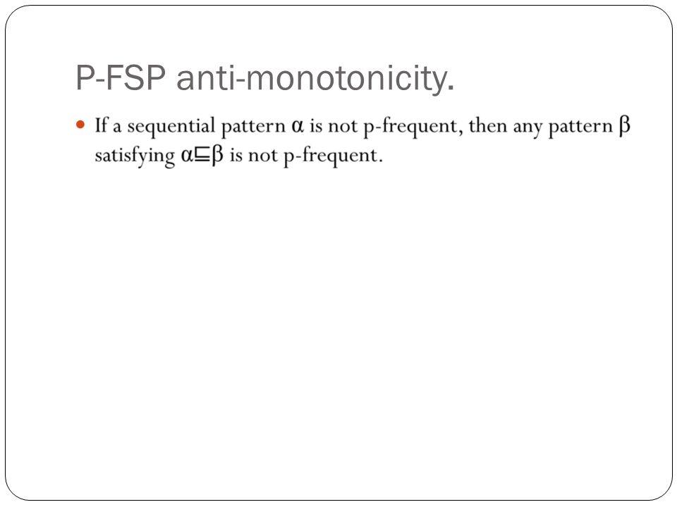 P-FSP anti-monotonicity.