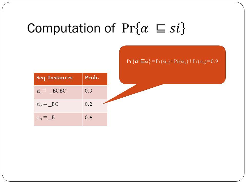 Seq-Instances Prob. si1 = _BCBC 0.3 si2 = _BC 0.2 si3 = _B 0.4