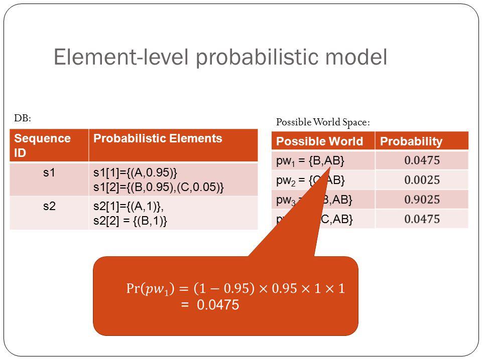 Element-level probabilistic model