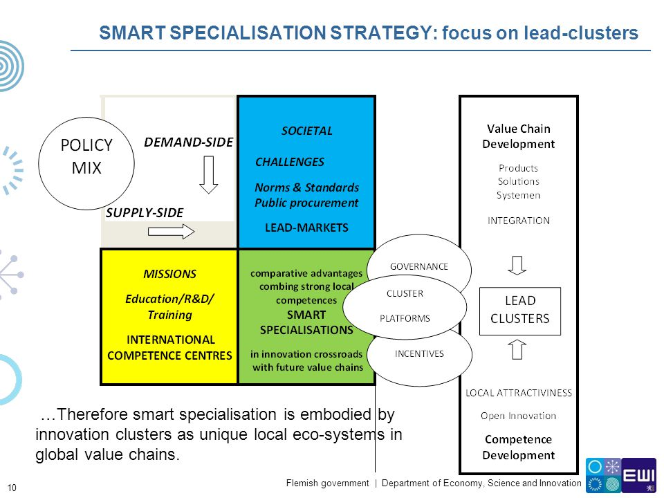 SMART SPECIALISATION STRATEGY: focus on lead-clusters