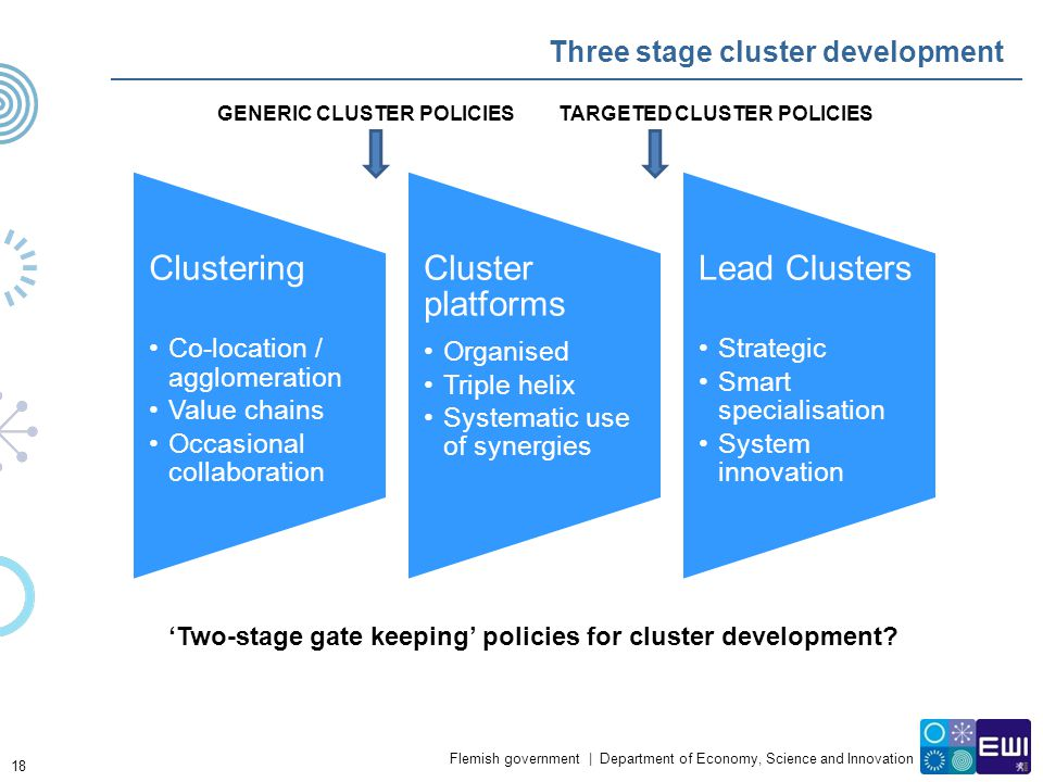 Three stage cluster development