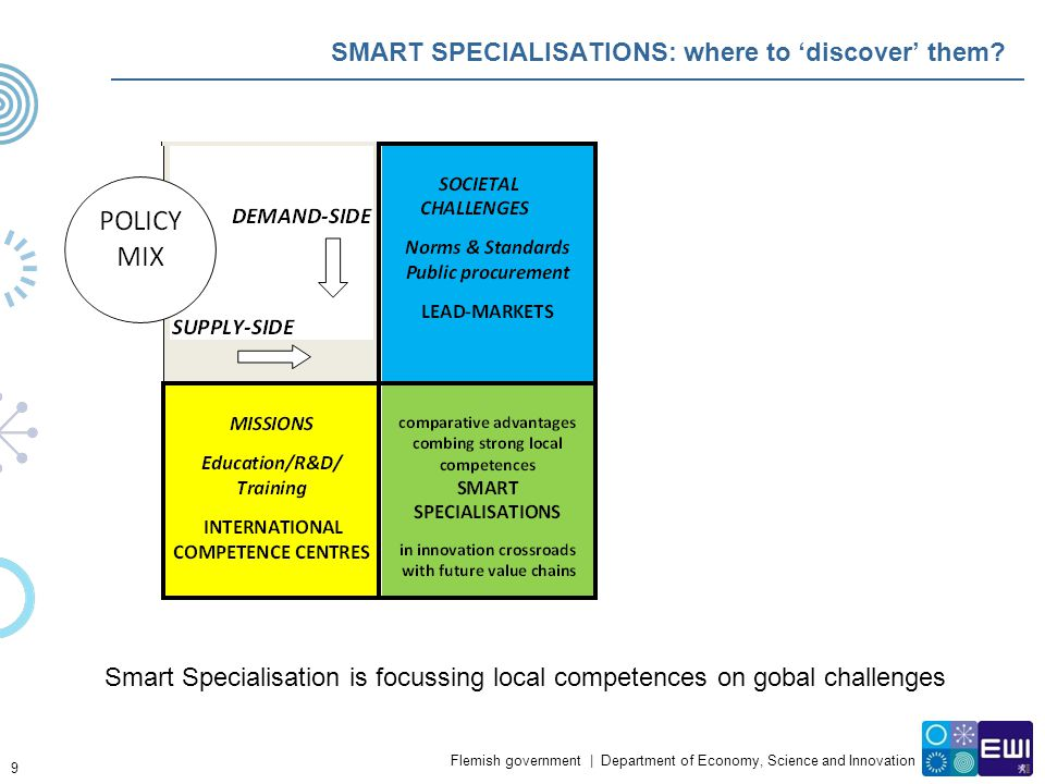 SMART SPECIALISATIONS: where to 'discover' them