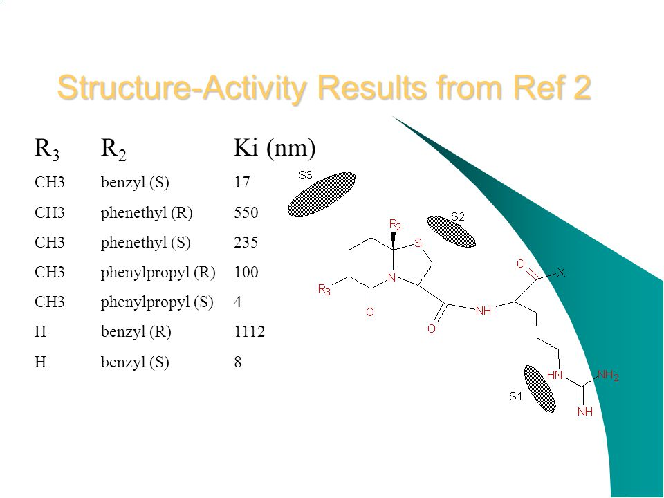Structure-Activity Results from Ref 2