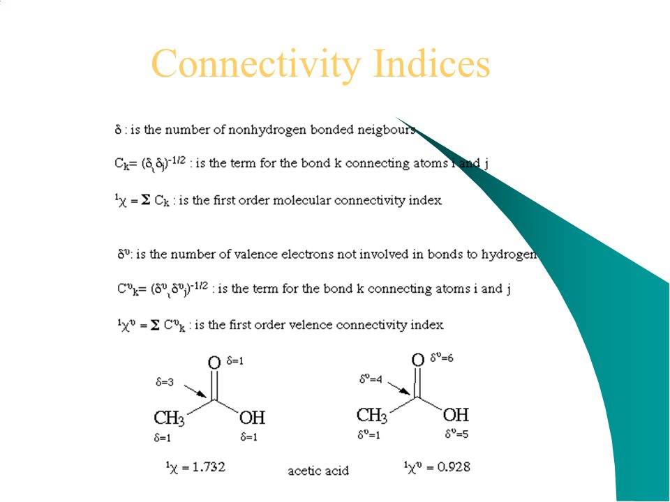 Connectivity Indices