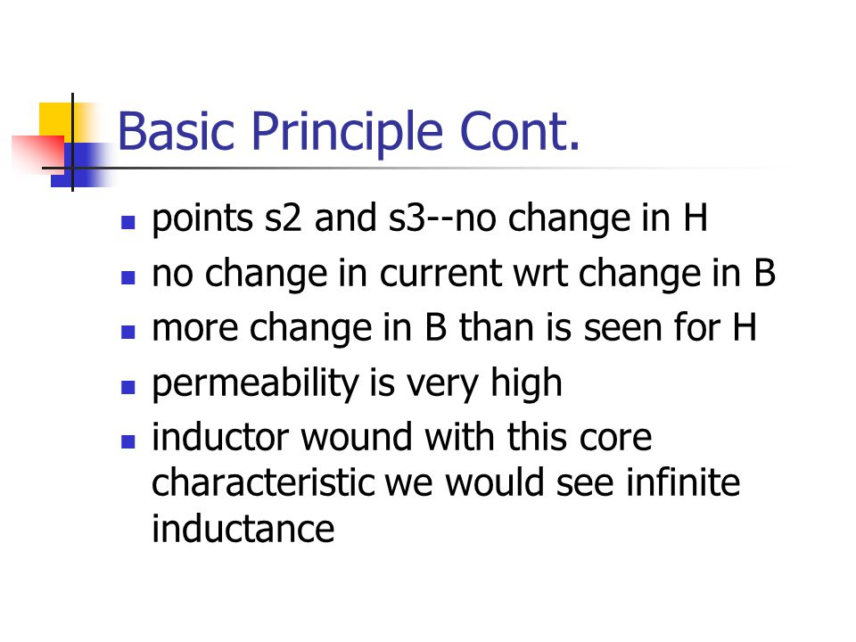 Basic Principle Cont. points s2 and s3--no change in H
