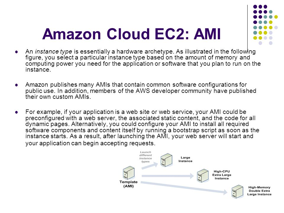 Amazon Cloud EC2: AMI
