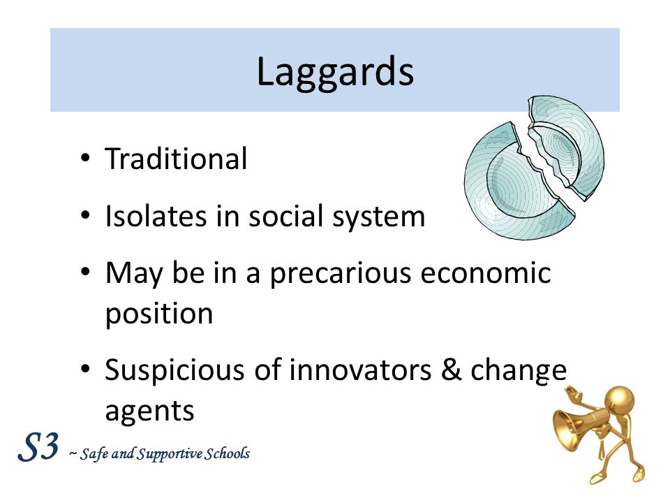 Laggards Traditional Isolates in social system