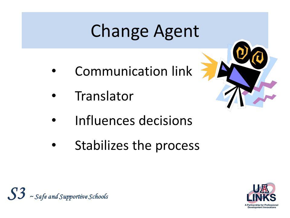 Change Agent Communication link Translator Influences decisions