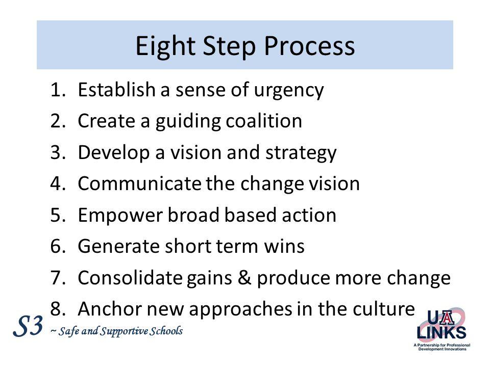 Eight Step Process Establish a sense of urgency