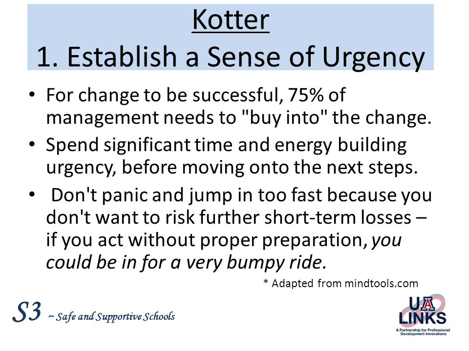 Kotter 1. Establish a Sense of Urgency