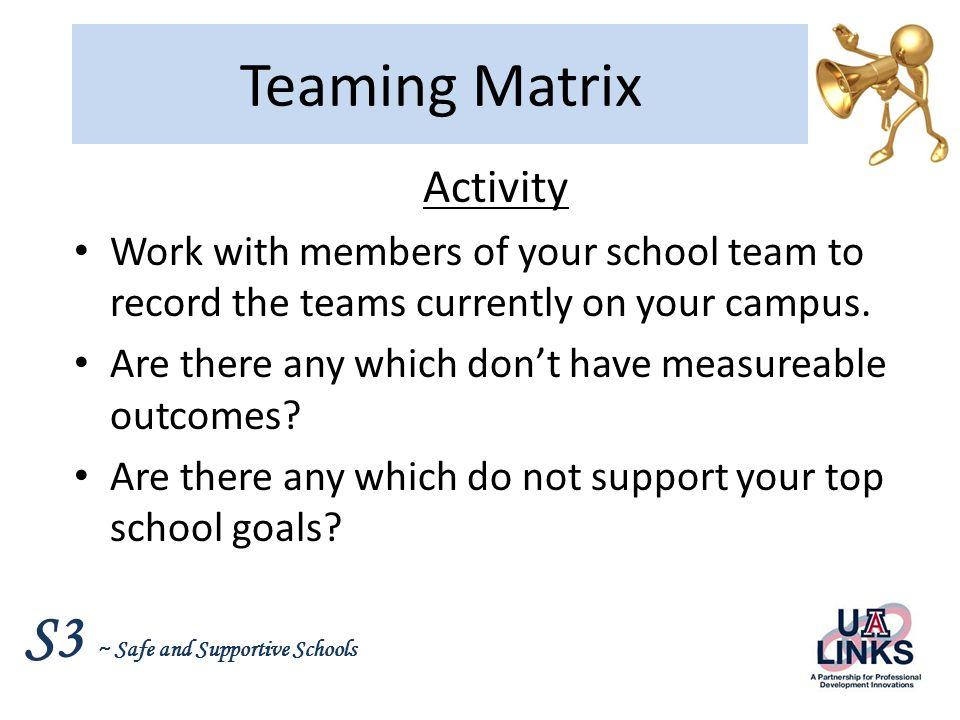 Teaming Matrix Activity