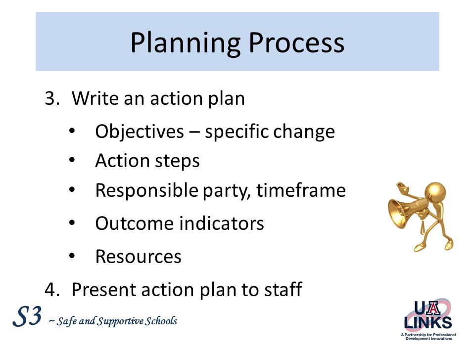 Planning Process Write an action plan Objectives – specific change