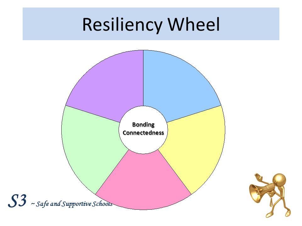 Resiliency Wheel Bonding Connectedness