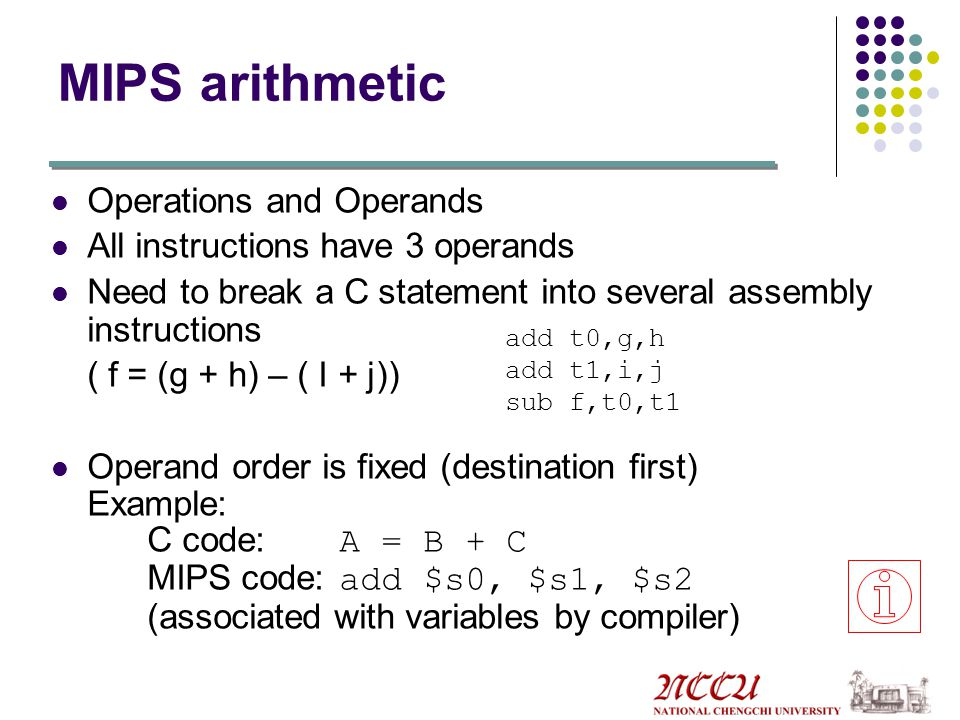 MIPS arithmetic Operations and Operands