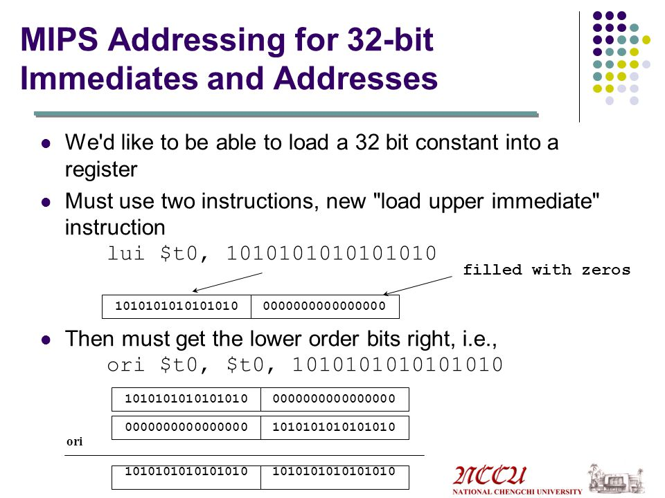 MIPS Addressing for 32-bit Immediates and Addresses