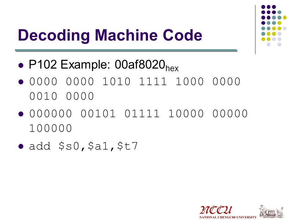 Decoding Machine Code P102 Example: 00af8020hex