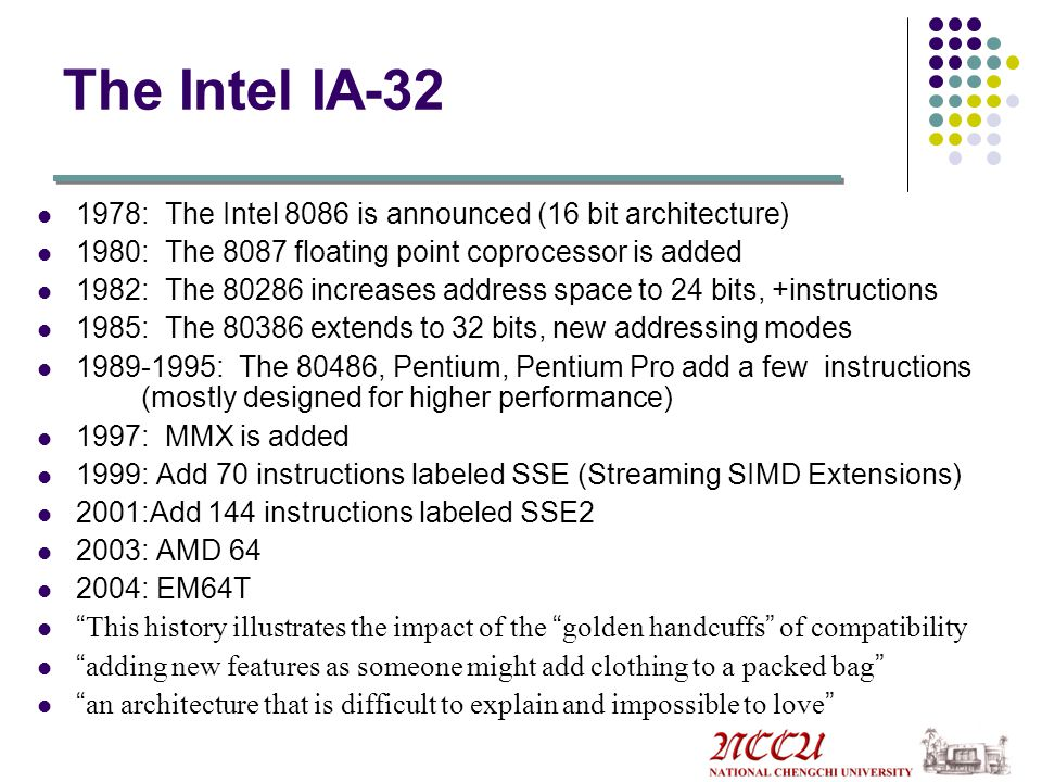 The Intel IA : The Intel 8086 is announced (16 bit architecture) 1980: The 8087 floating point coprocessor is added.