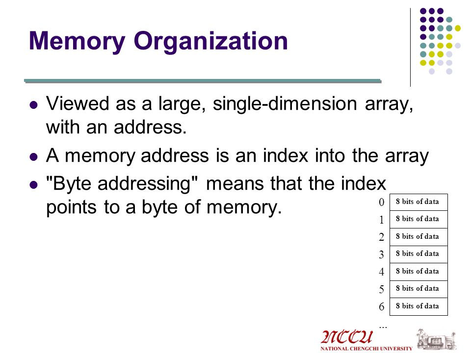 Memory Organization Viewed as a large, single-dimension array, with an address. A memory address is an index into the array.