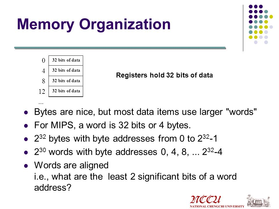 Memory Organization 32 bits of data. 4. 32 bits of data. Registers hold 32 bits of data. 8. 32 bits of data.