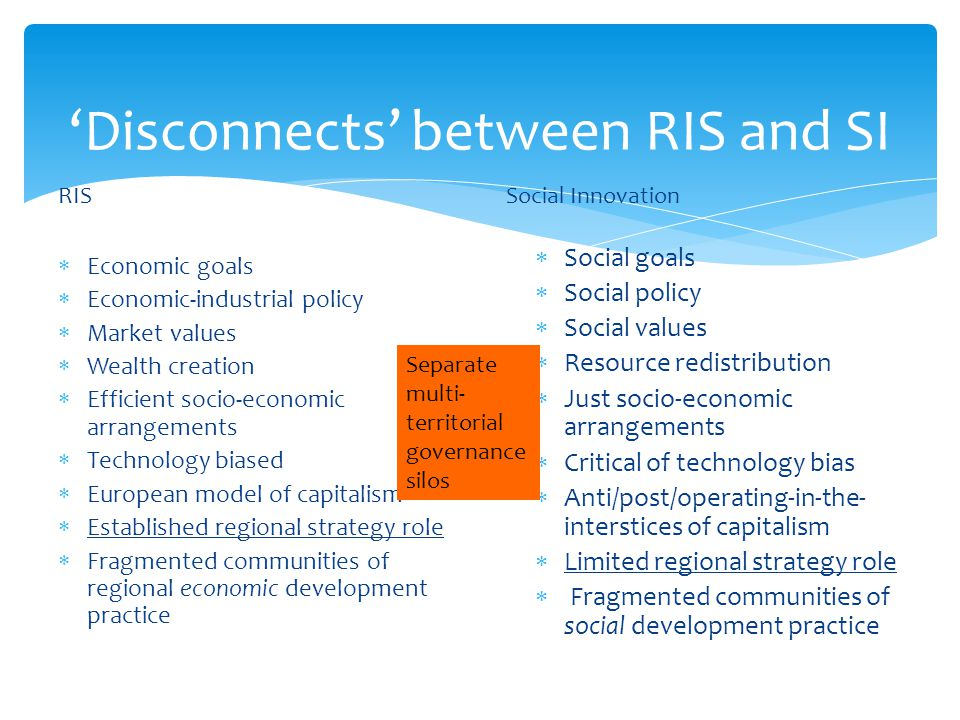 'Disconnects' between RIS and SI