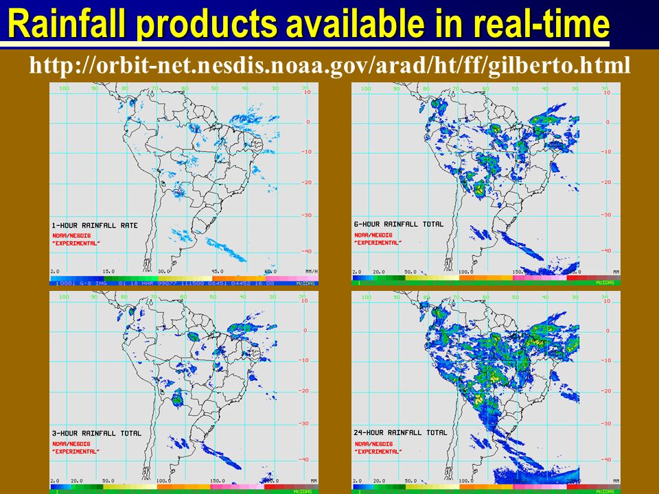 Rainfall products available in real-time