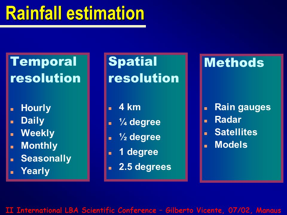 Rainfall estimation Temporal resolution Spatial resolution Methods