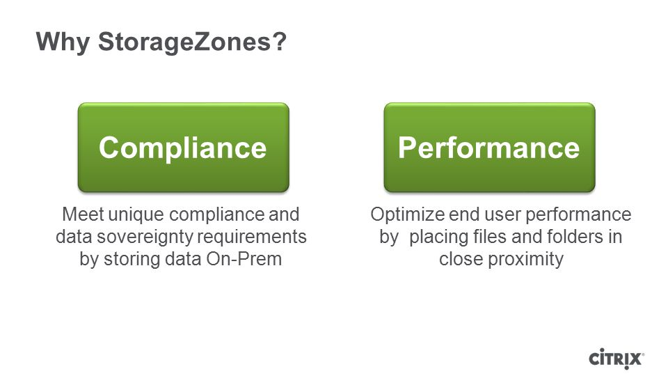 Compliance Performance