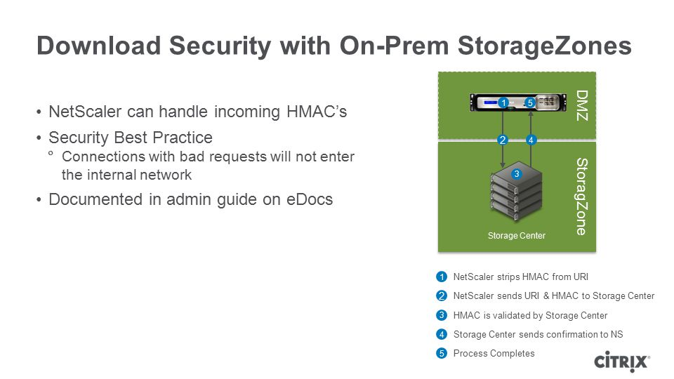 Download Security with On-Prem StorageZones