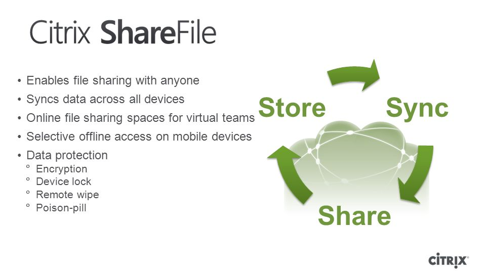 Sync Share Store Enables file sharing with anyone