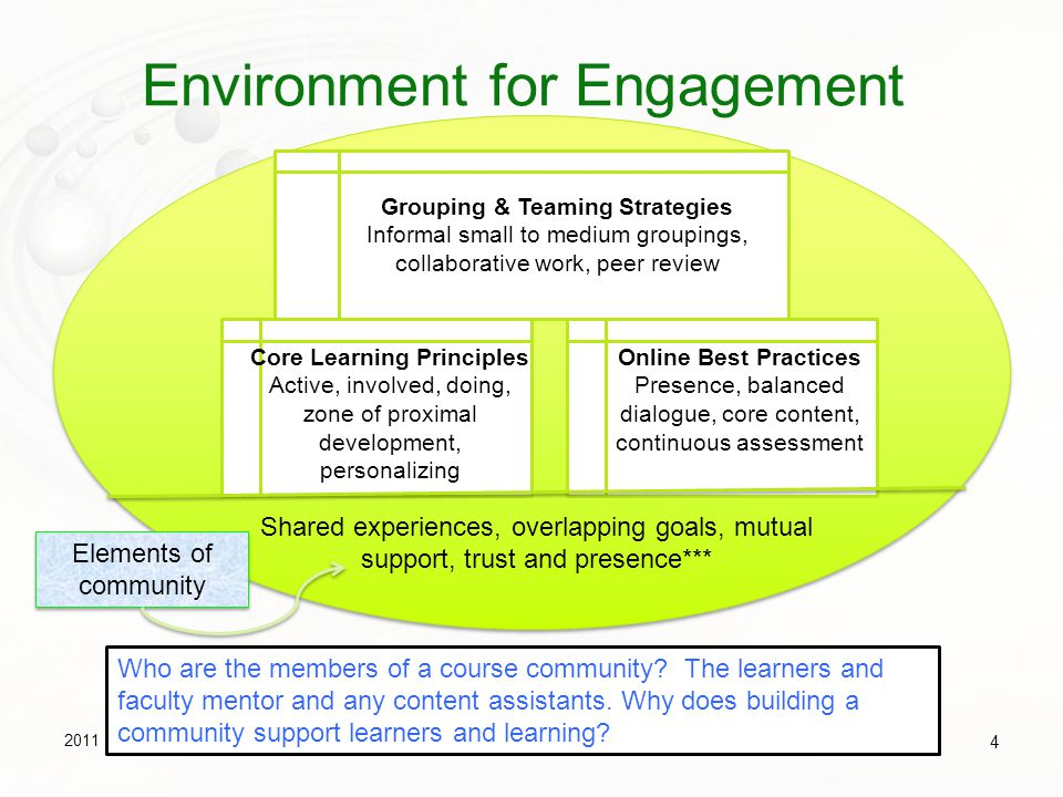 Environment for Engagement