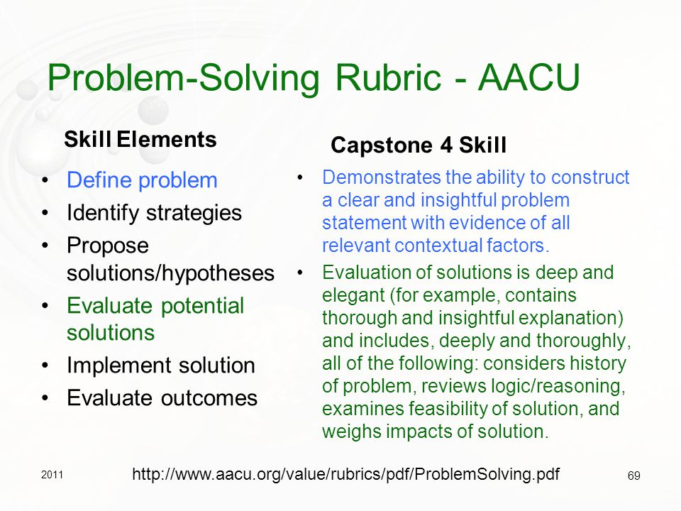 Problem-Solving Rubric - AACU