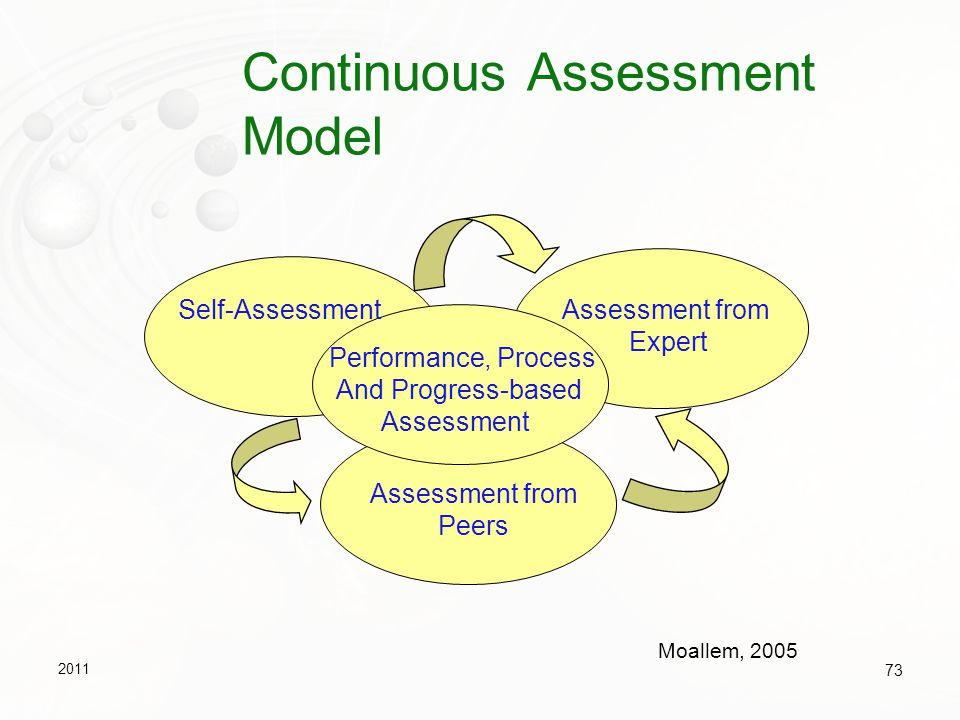 Continuous Assessment Model